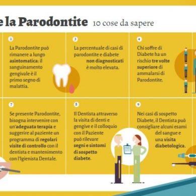 Evidenze scientifiche della relazione tra Diabete e Parodontite