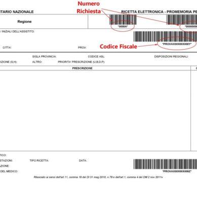Ricetta dematerializzata: il promemoria non può essere inviato dal medico alla farmacia per e-mail